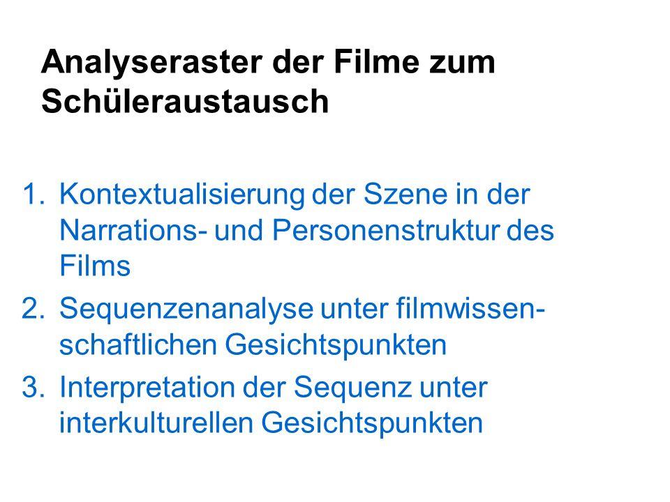 Analyseraster der Filme zum Schüleraustausch