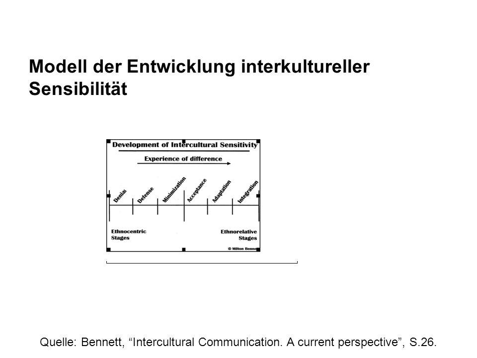 Modell der Entwicklung interkultureller Sensibilität