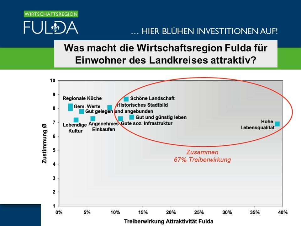 Was macht die Wirtschaftsregion Fulda für Einwohner des Landkreises attraktiv