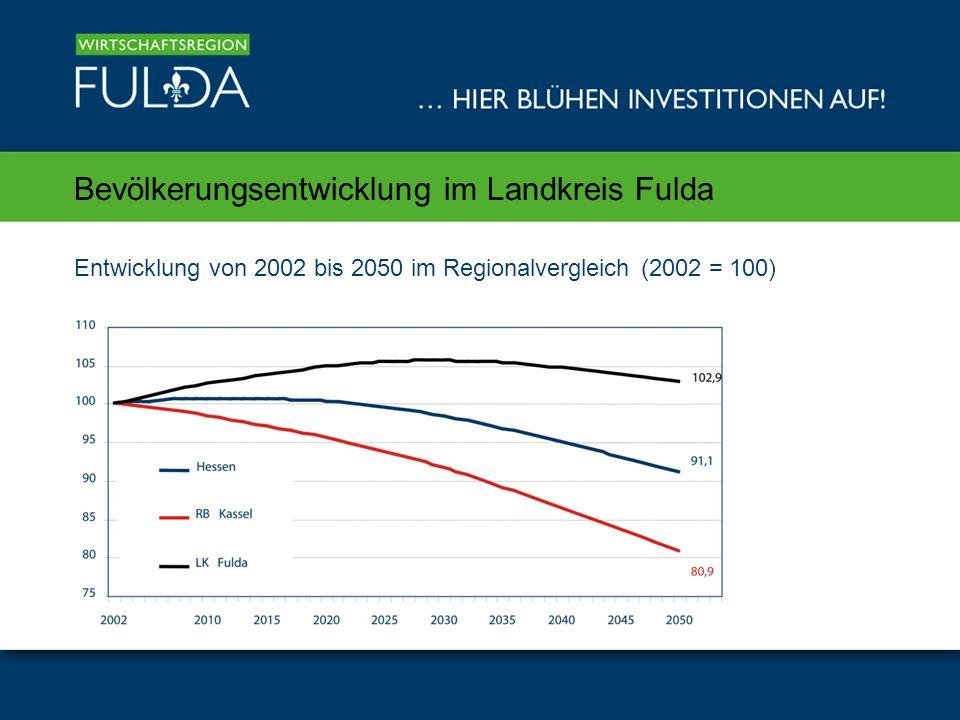 Bevölkerungsentwicklung im Landkreis Fulda