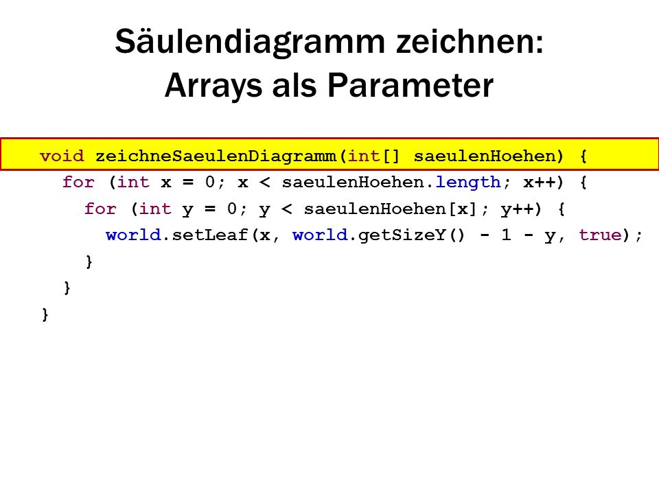 Säulendiagramm zeichnen: Arrays als Parameter