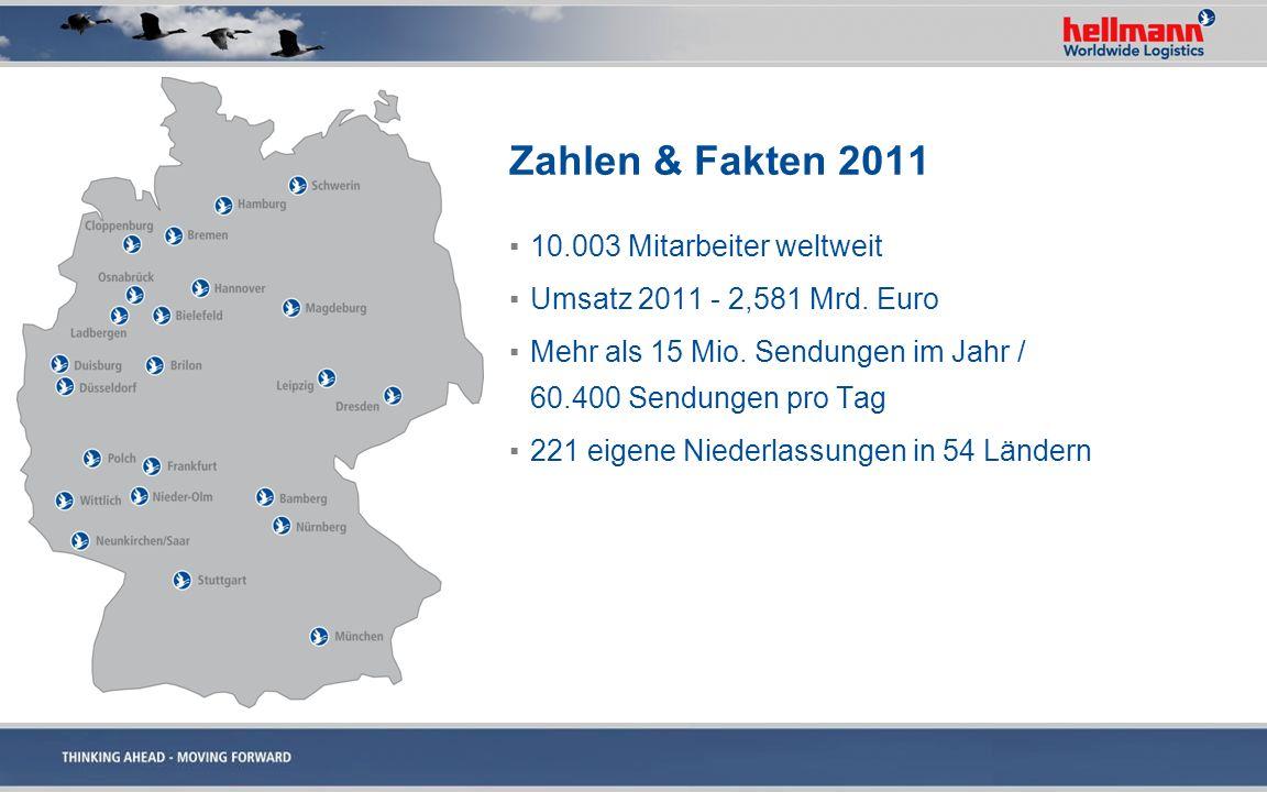 Zahlen & Fakten 2011 10.003 Mitarbeiter weltweit