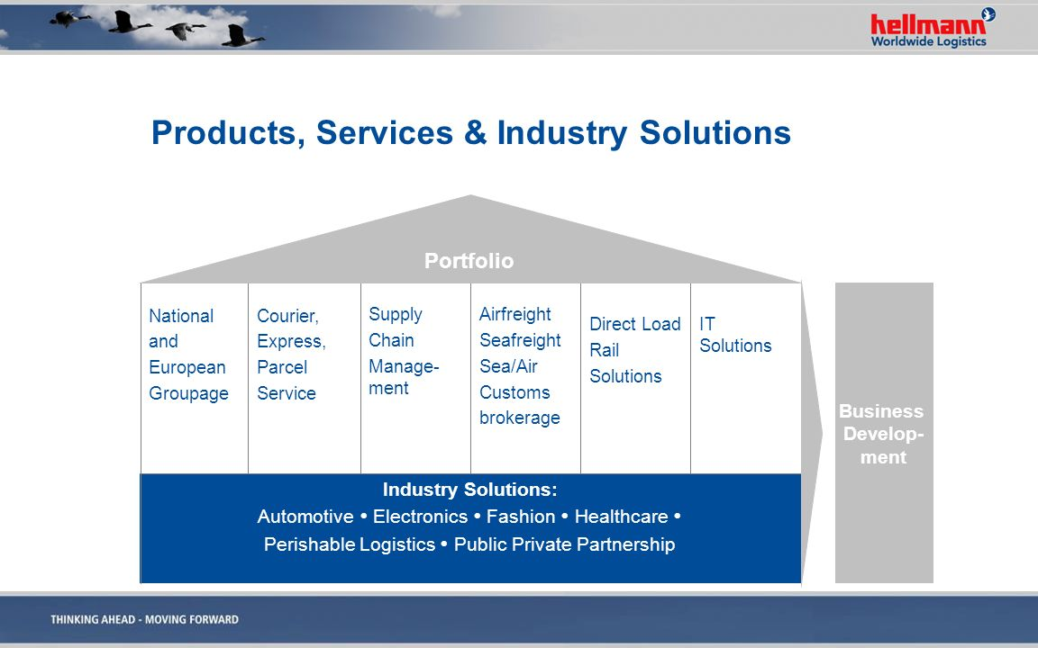 Products, Services & Industry Solutions