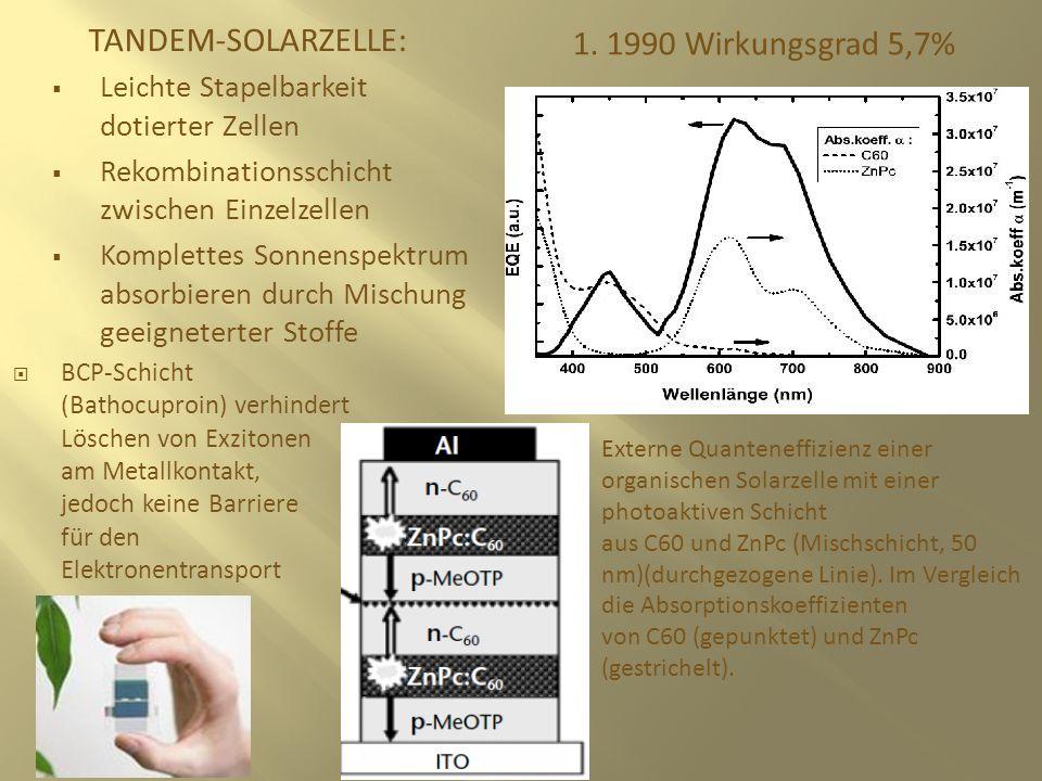 1. 1990 Wirkungsgrad 5,7% Tandem-Solarzelle: