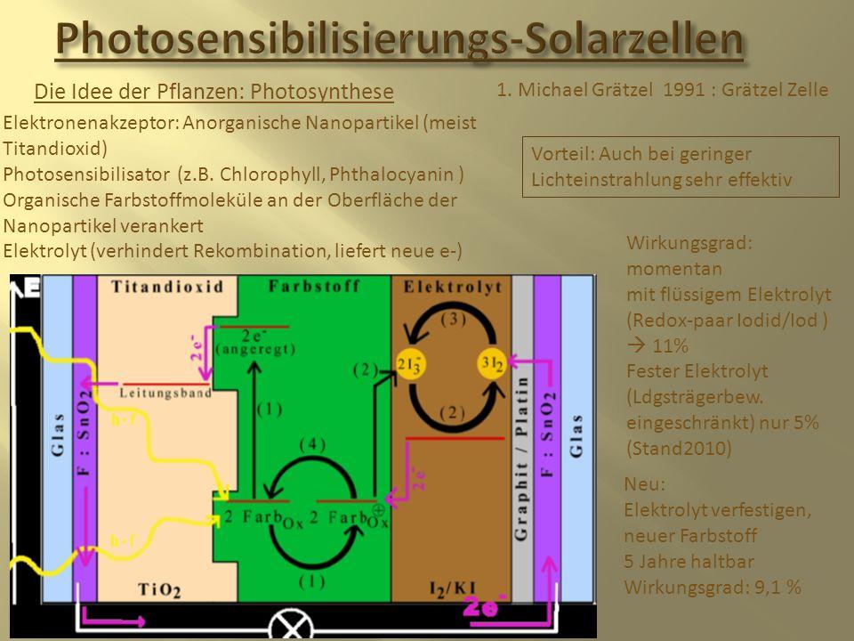 Photosensibilisierungs-Solarzellen