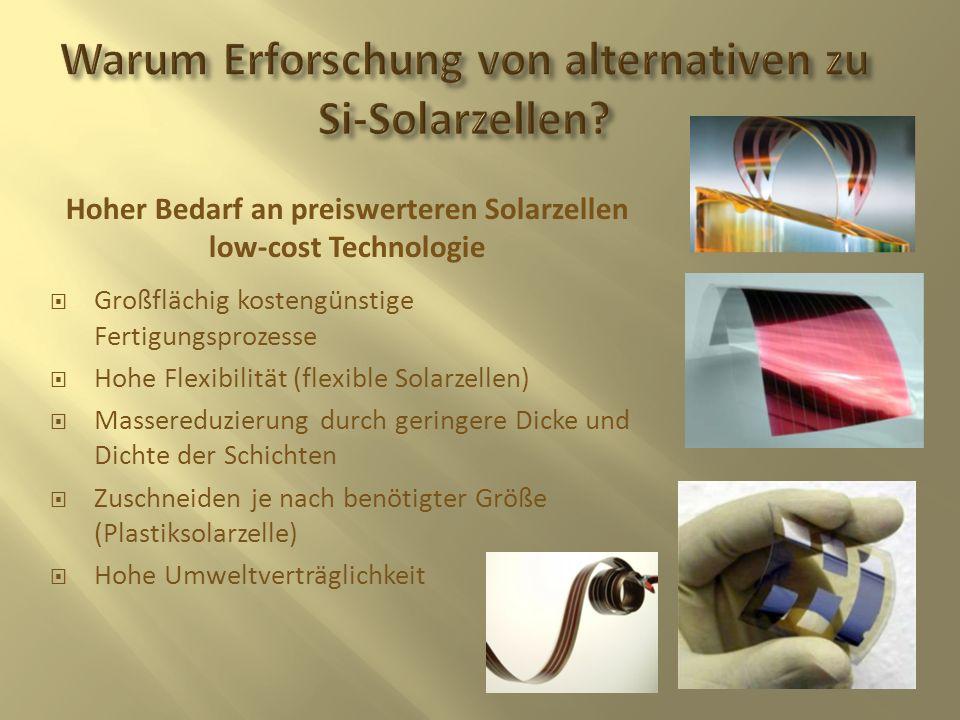 Warum Erforschung von alternativen zu Si-Solarzellen