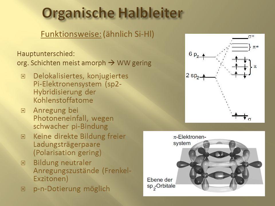 Organische Halbleiter