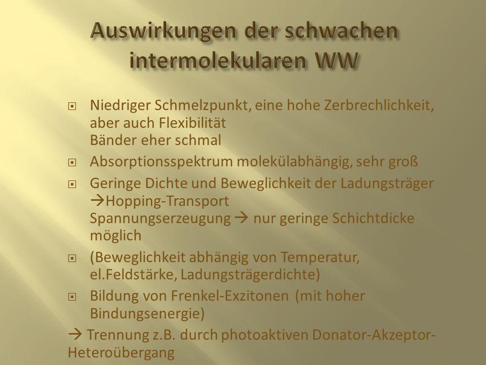 Auswirkungen der schwachen intermolekularen WW