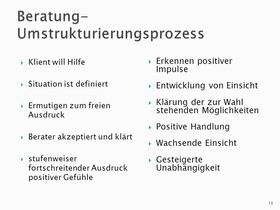 Beratung- Umstrukturierungsprozess