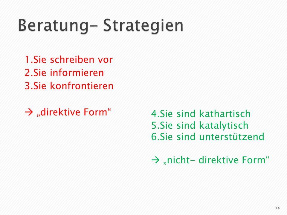 Beratung- Strategien 1.Sie schreiben vor 2.Sie informieren
