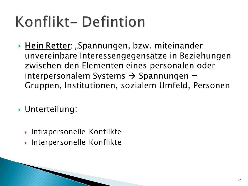 Konflikt- Defintion