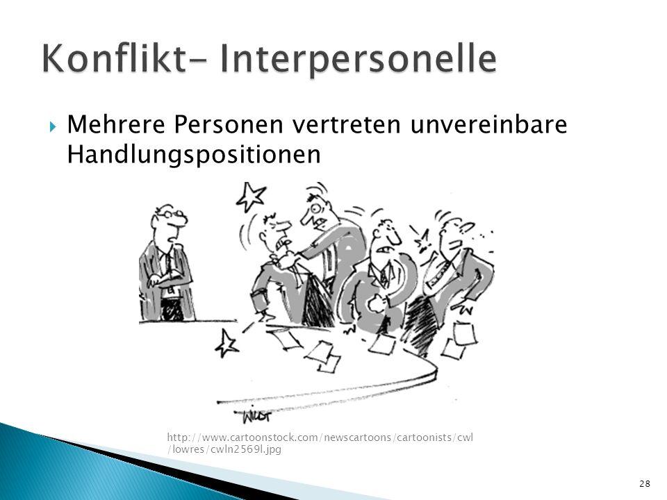 Konflikt- Interpersonelle