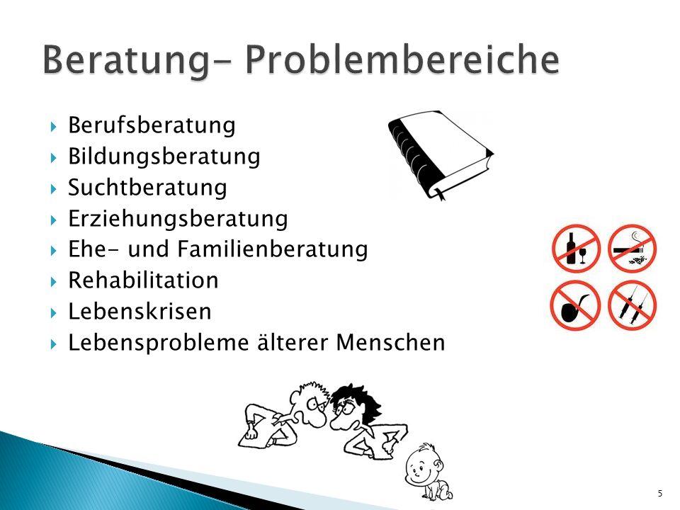Beratung- Problembereiche