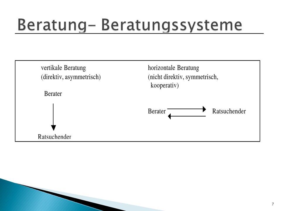 Beratung- Beratungssysteme