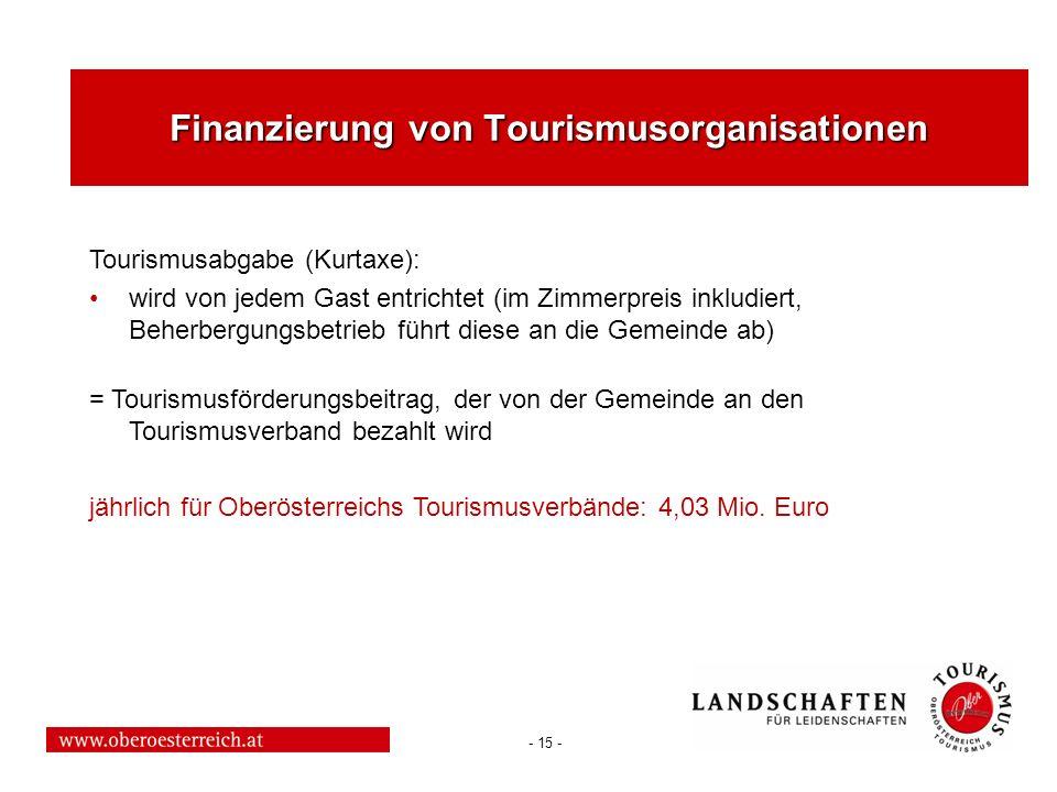 Finanzierung von Tourismusorganisationen