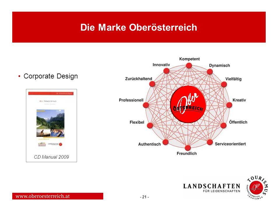 Die Marke Oberösterreich