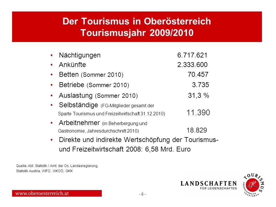 Der Tourismus in Oberösterreich Tourismusjahr 2009/2010