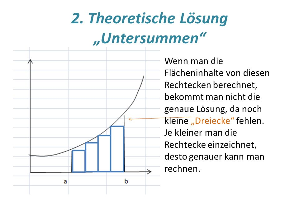 """2. Theoretische Lösung """"Untersummen"""