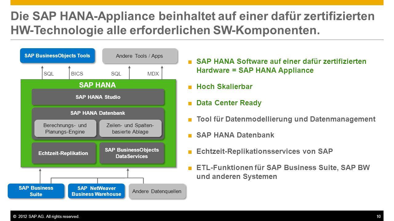 Die SAP HANA-Appliance beinhaltet auf einer dafür zertifizierten HW-Technologie alle erforderlichen SW-Komponenten.
