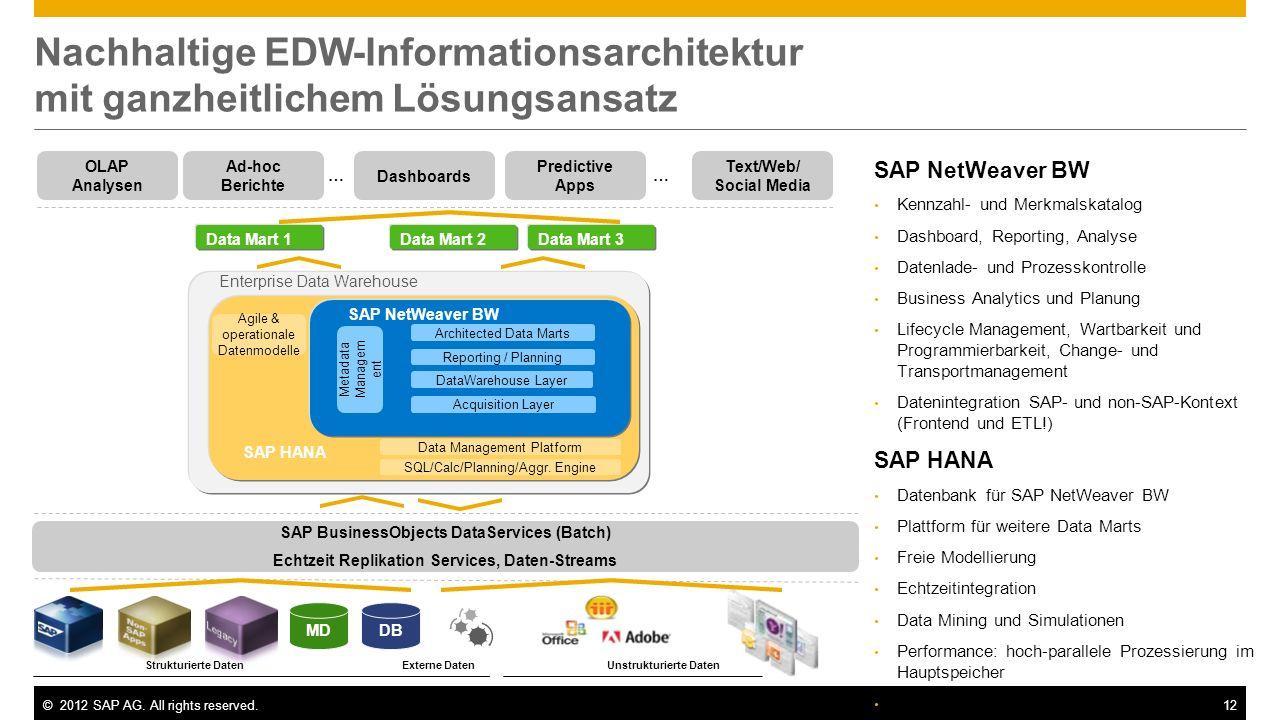Nachhaltige EDW-Informationsarchitektur mit ganzheitlichem Lösungsansatz