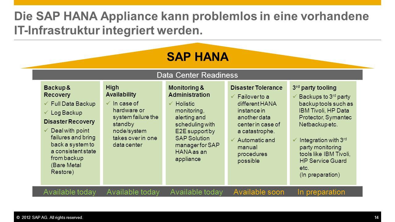Die SAP HANA Appliance kann problemlos in eine vorhandene IT-Infrastruktur integriert werden.