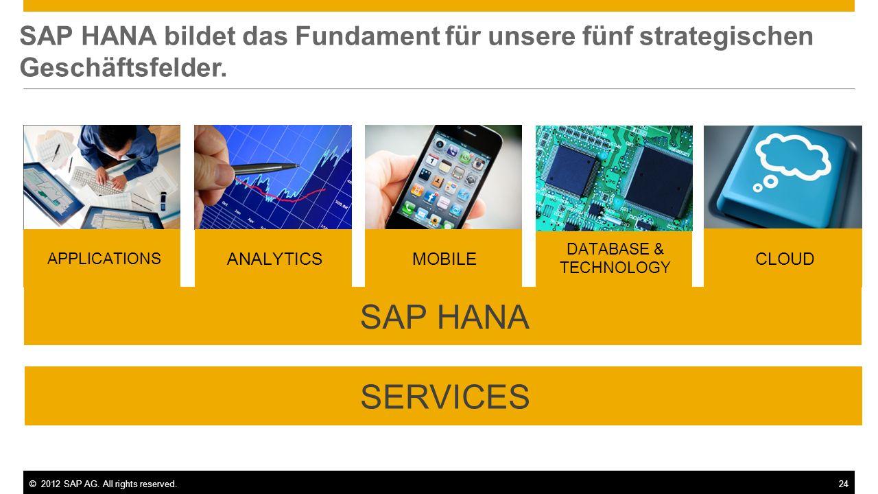 SAP HANA bildet das Fundament für unsere fünf strategischen Geschäftsfelder.