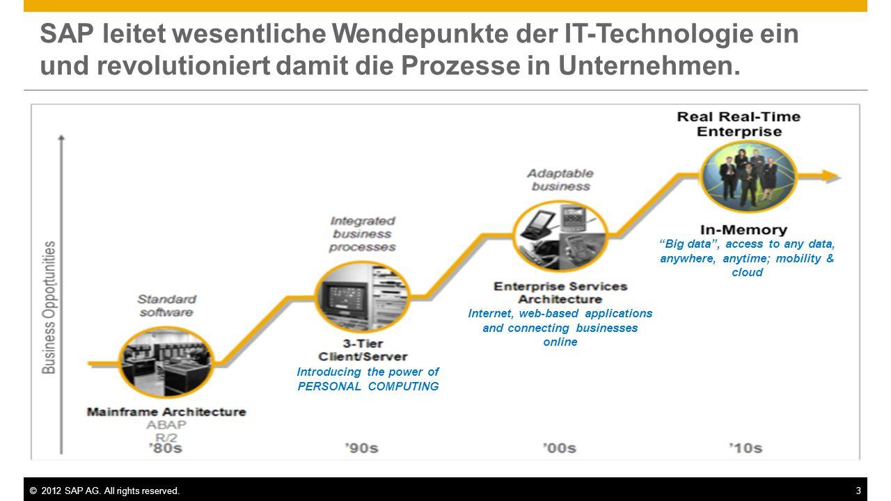 SAP leitet wesentliche Wendepunkte der IT-Technologie ein und revolutioniert damit die Prozesse in Unternehmen.