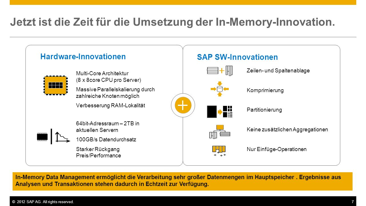 Jetzt ist die Zeit für die Umsetzung der In-Memory-Innovation.