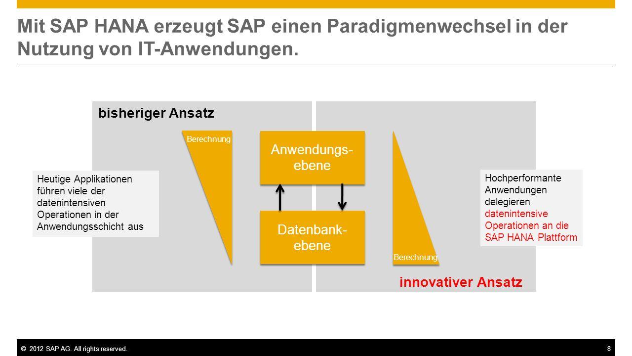 Mit SAP HANA erzeugt SAP einen Paradigmenwechsel in der Nutzung von IT-Anwendungen.