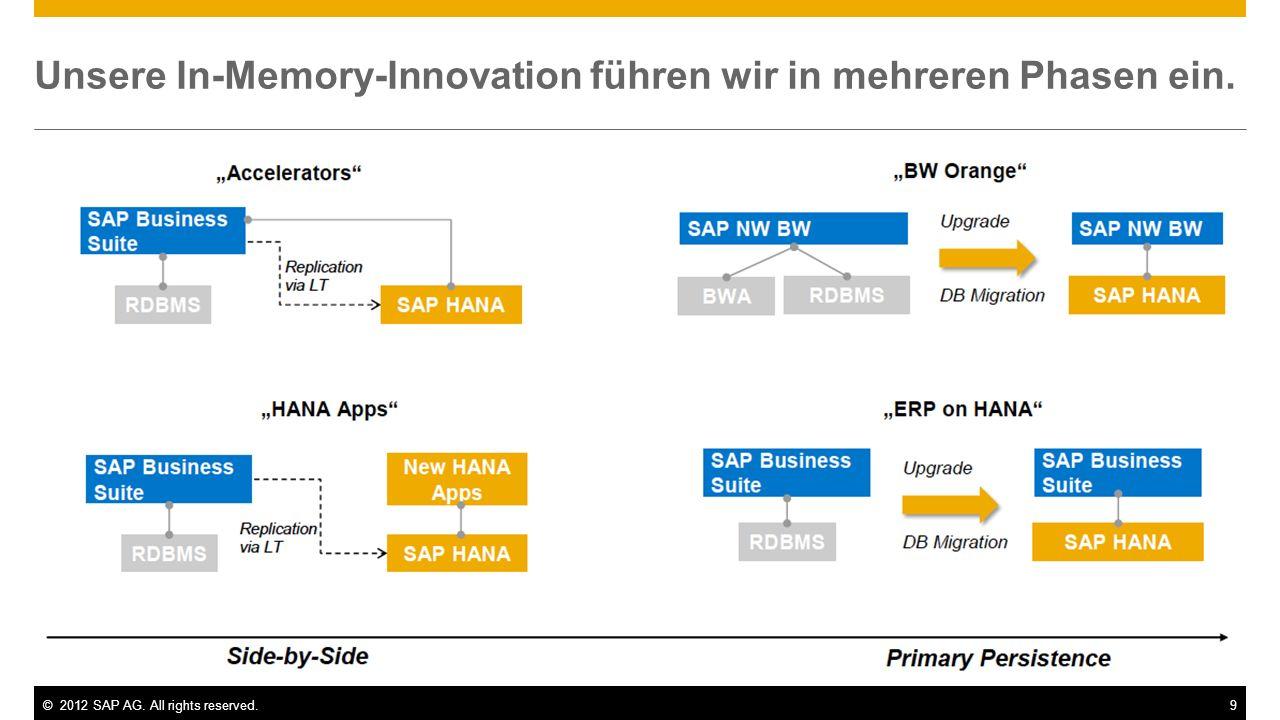Unsere In-Memory-Innovation führen wir in mehreren Phasen ein.
