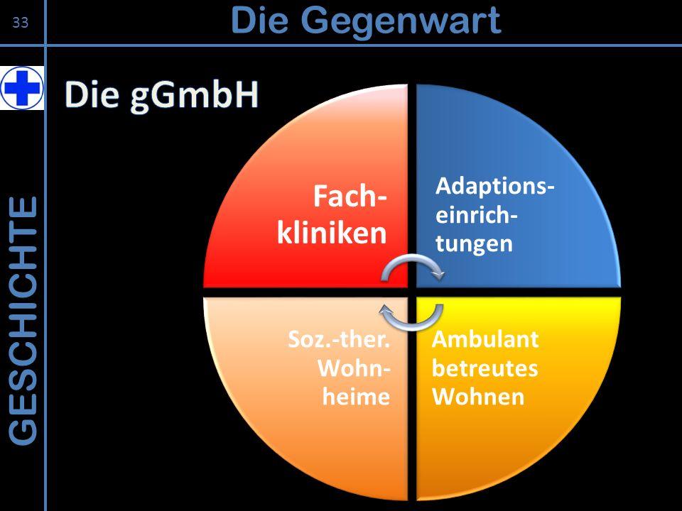 Die gGmbH Die Gegenwart GESCHICHTE Fach-kliniken