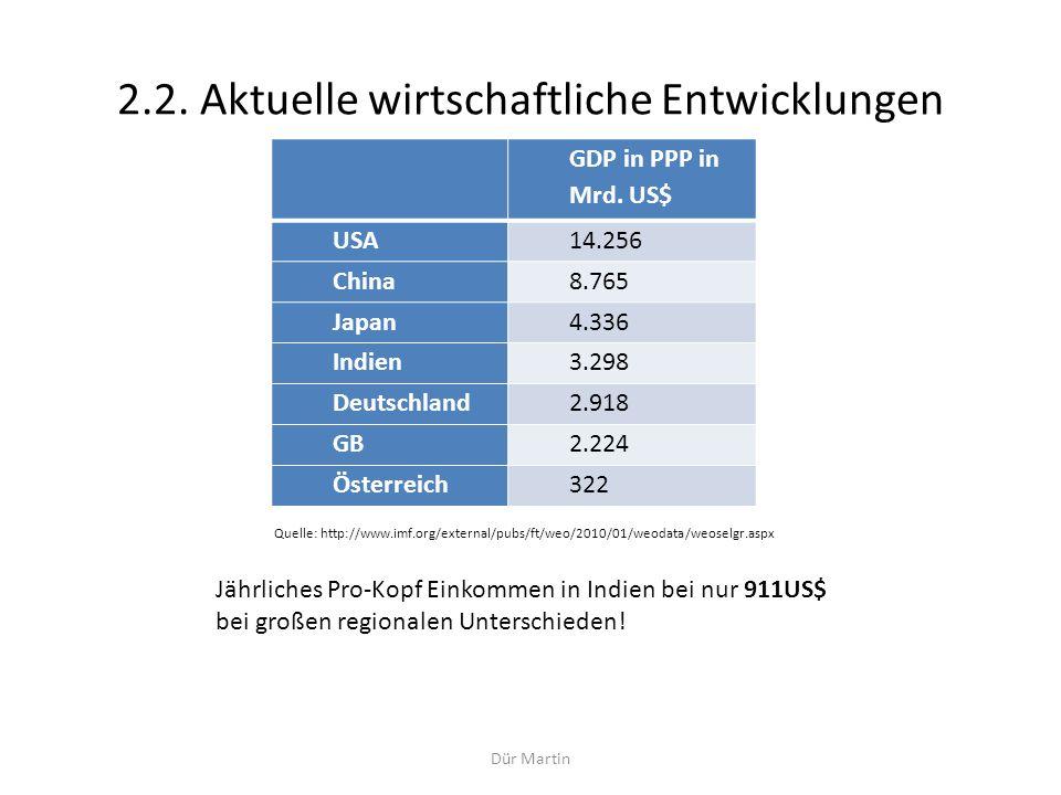 2.2. Aktuelle wirtschaftliche Entwicklungen