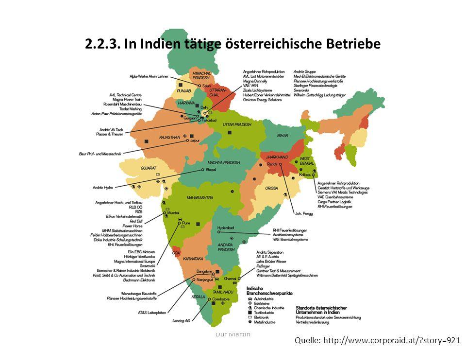 2.2.3. In Indien tätige österreichische Betriebe