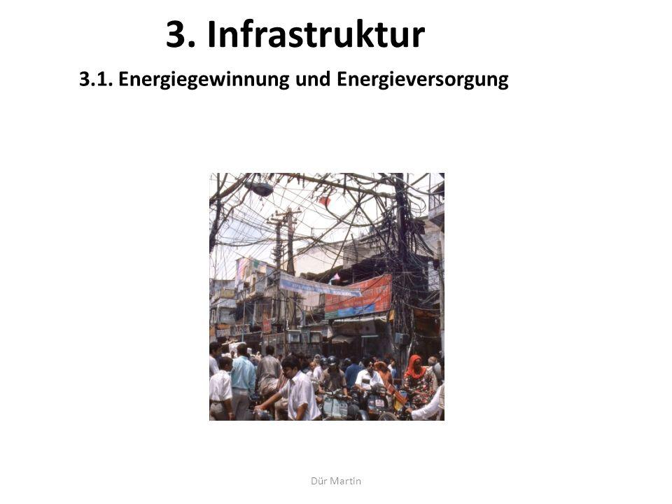 3. Infrastruktur 3.1. Energiegewinnung und Energieversorgung