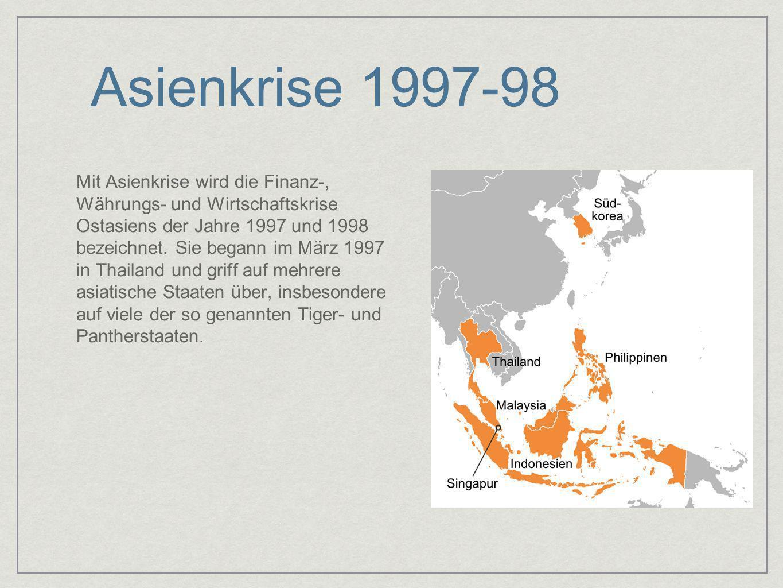 Asienkrise 1997-98