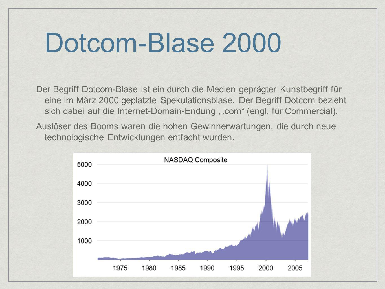 Dotcom-Blase 2000