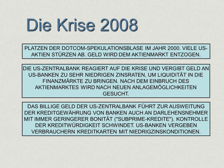 Die Krise 2008 PLATZEN DER DOTCOM-SPEKULATIONSBLASE IM JAHR 2000. VIELE US-AKTIEN STÜRZEN AB. GELD WIRD DEM AKTIENMARKT ENTZOGEN.