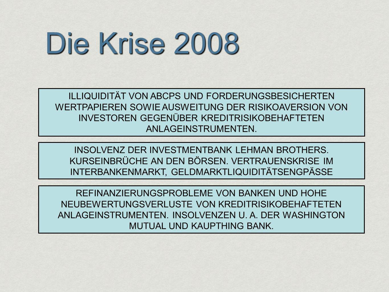 Die Krise 2008