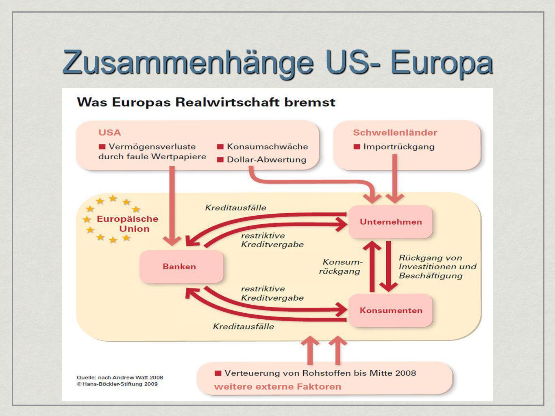 Zusammenhänge US- Europa