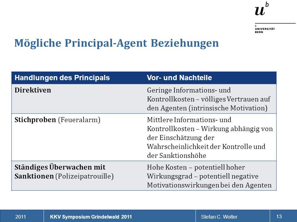 Mögliche Principal-Agent Beziehungen