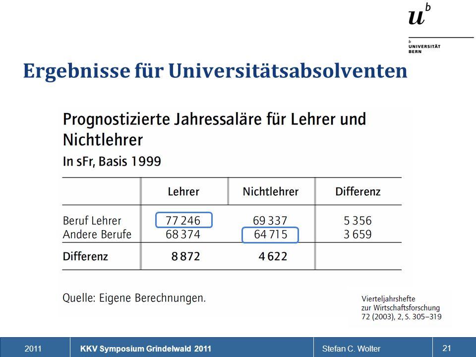 Ergebnisse für Universitätsabsolventen