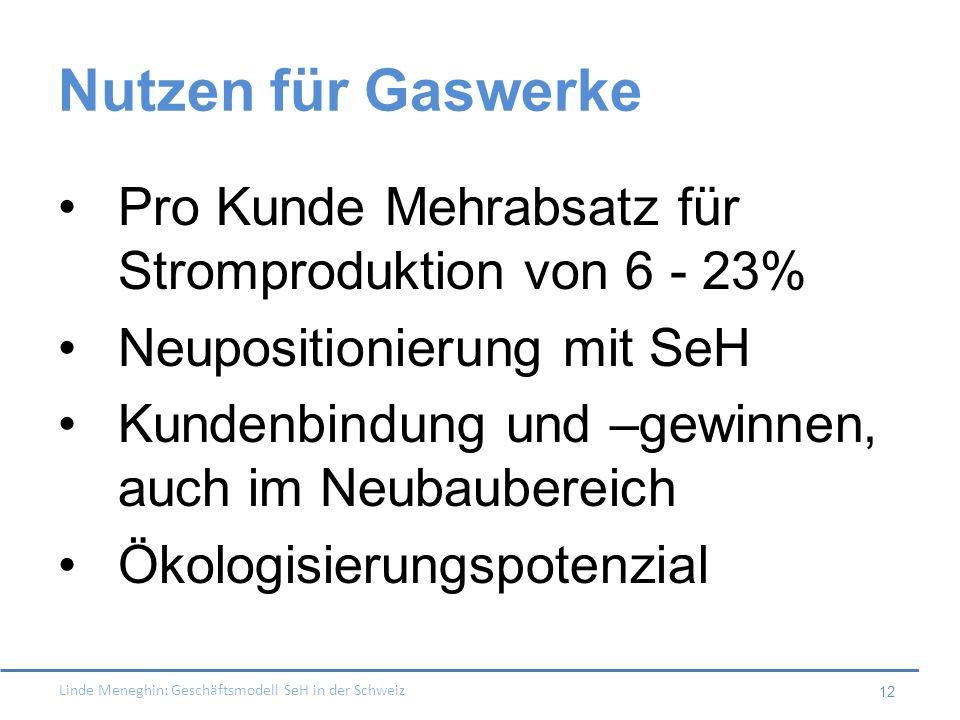 Nutzen für Gaswerke Pro Kunde Mehrabsatz für Stromproduktion von 6 - 23% Neupositionierung mit SeH.