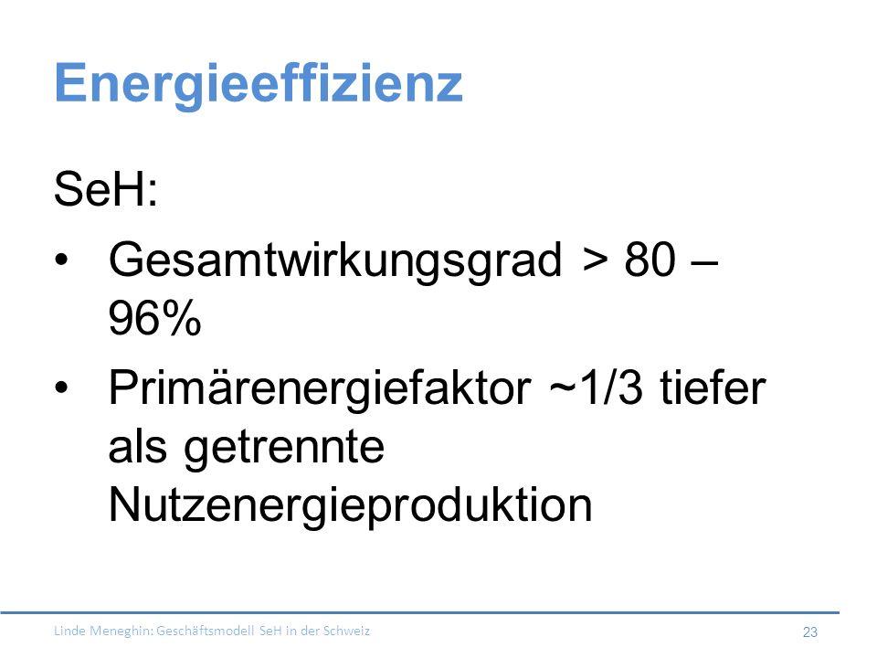 Energieeffizienz SeH: Gesamtwirkungsgrad > 80 – 96%