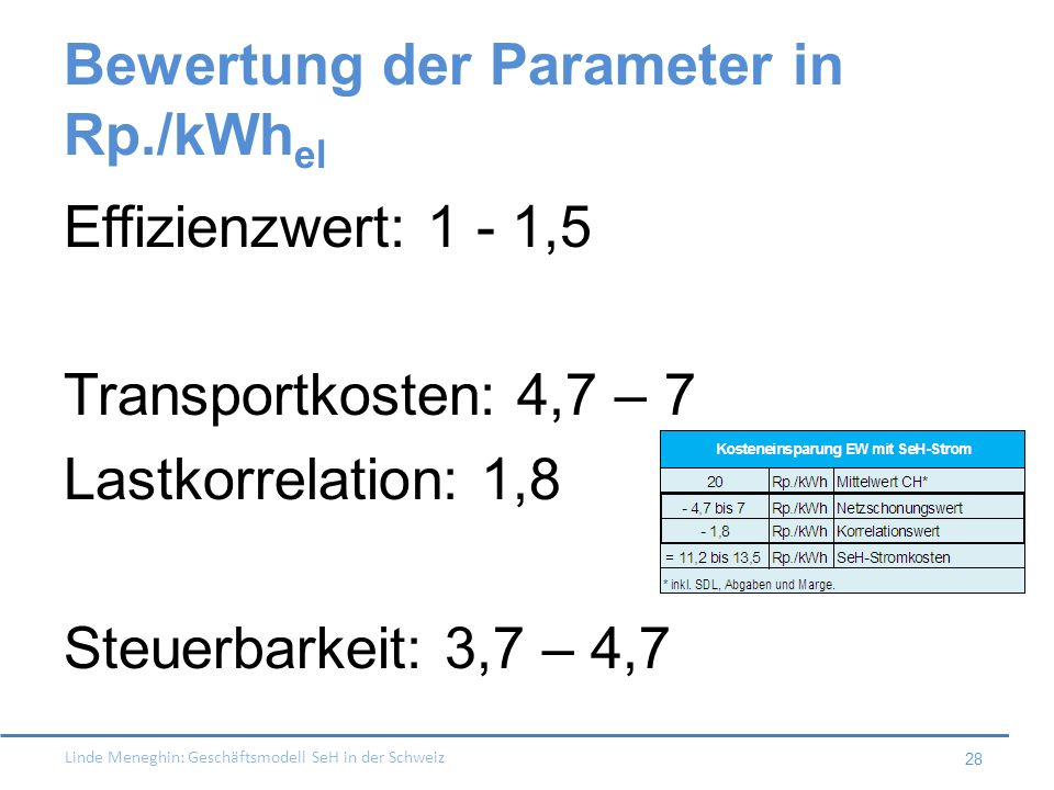 Bewertung der Parameter in Rp./kWhel