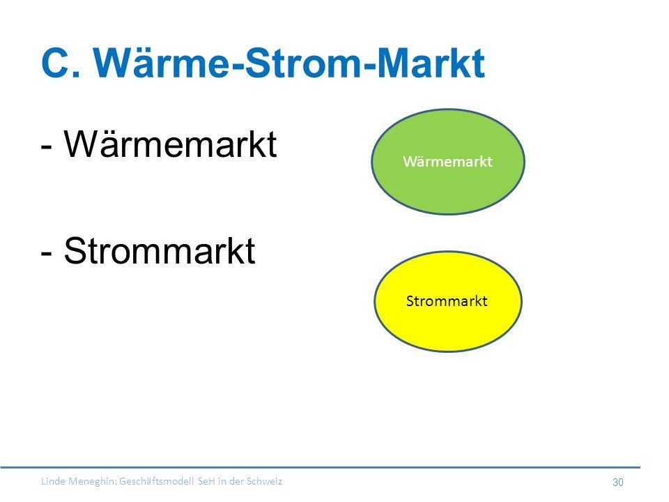 C. Wärme-Strom-Markt - Wärmemarkt - Strommarkt Wärmemarkt Strommarkt
