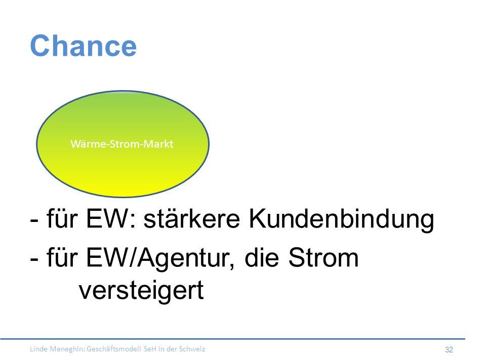Chance - für EW: stärkere Kundenbindung - für EW/Agentur, die Strom versteigert Wärme-Strom-Markt.