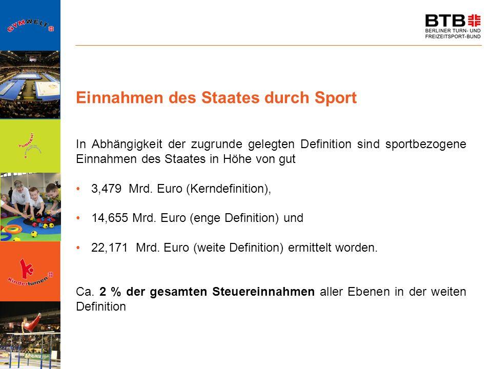 Einnahmen des Staates durch Sport