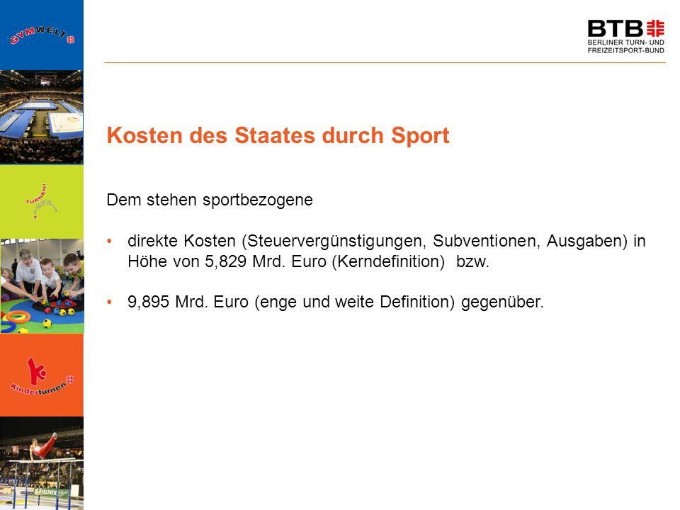 Kosten des Staates durch Sport