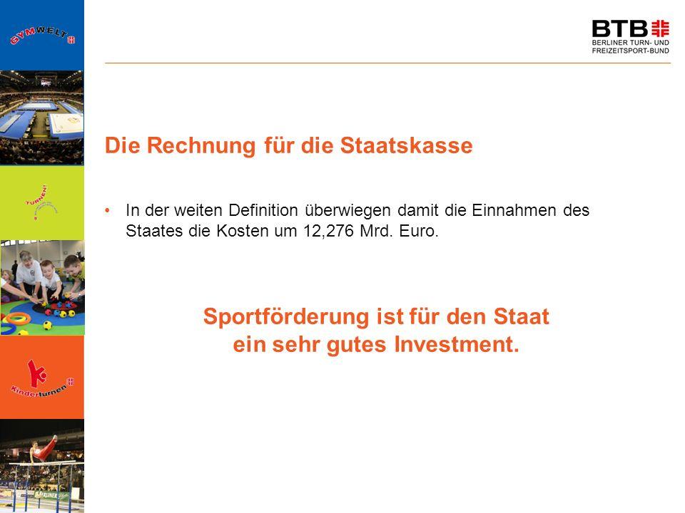Sportförderung ist für den Staat ein sehr gutes Investment.