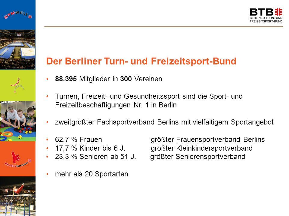 Der Berliner Turn- und Freizeitsport-Bund